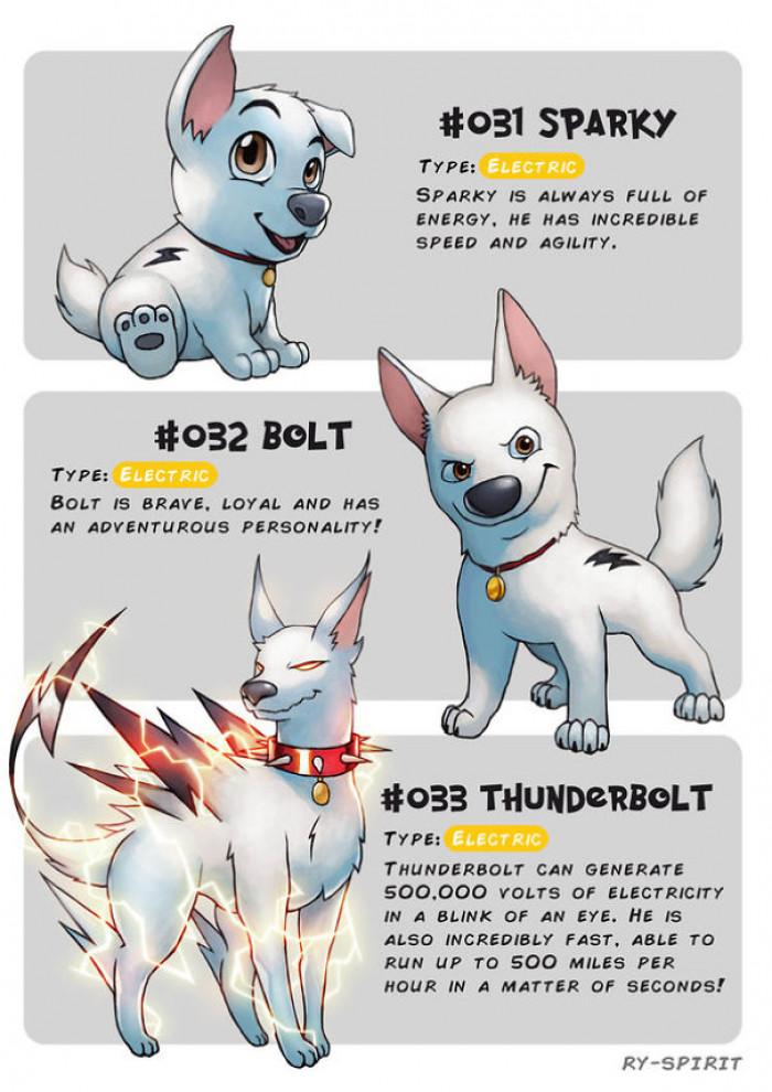 2. Sparky, Bolt and Thunderbolt