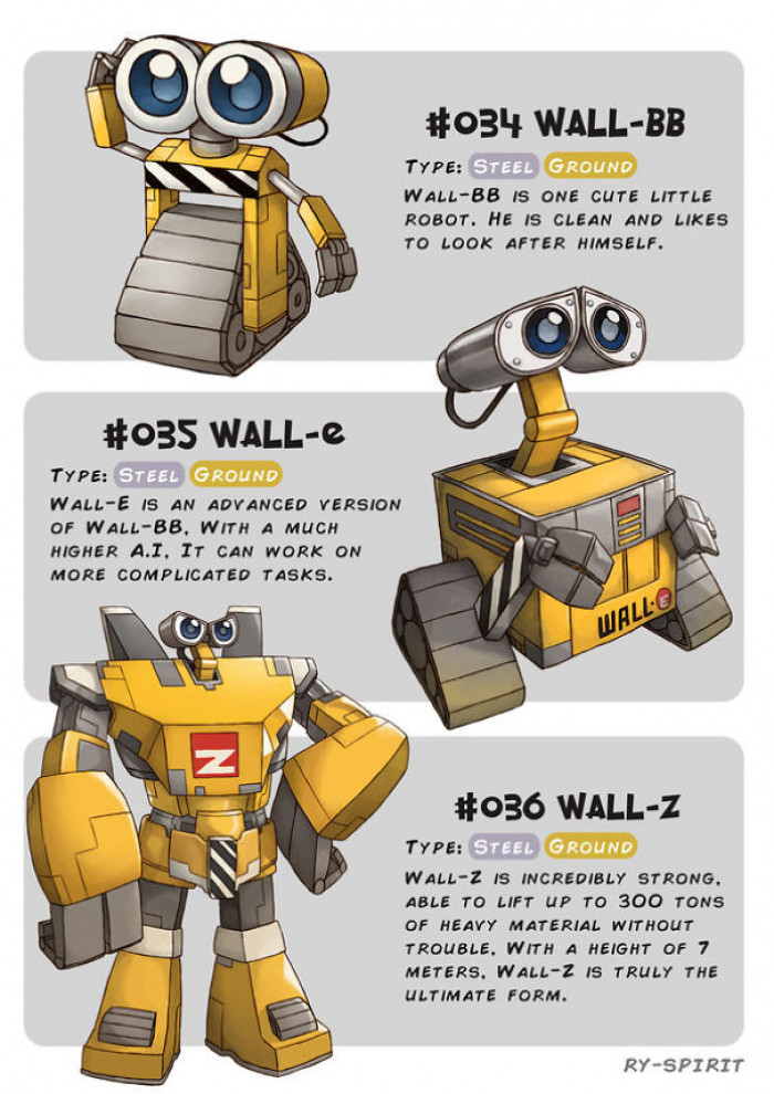 9. Wall-BB, Wall-E and Wall-Z