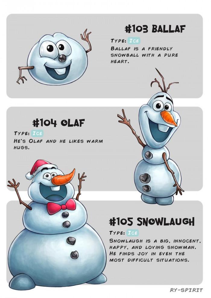 19. Ballaf, Olaf and Snowlaugh