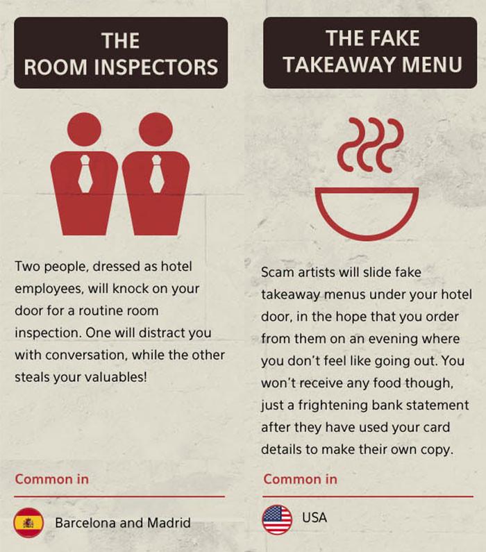 The room inspectors