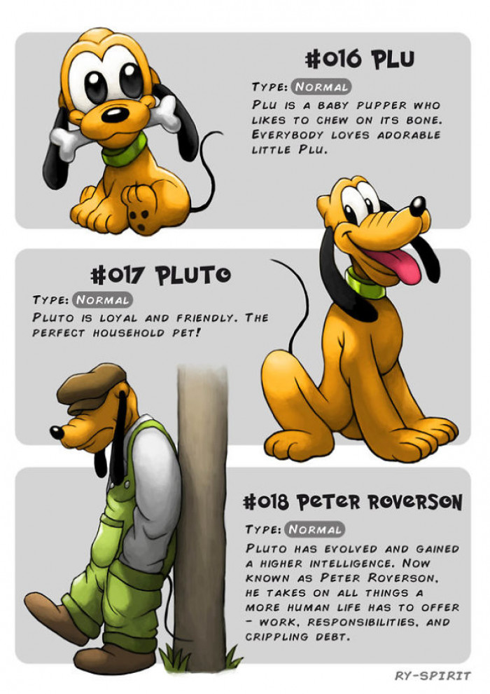 12. Plu, Pluto and Peter Roverson
