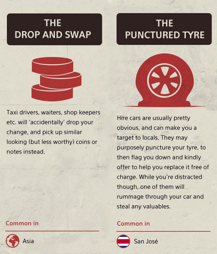 Drop and swap