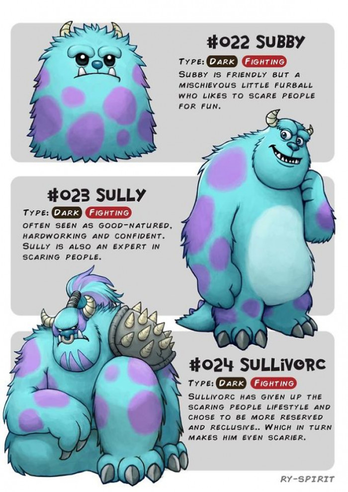 3. Subby, Sully and Sullivorc