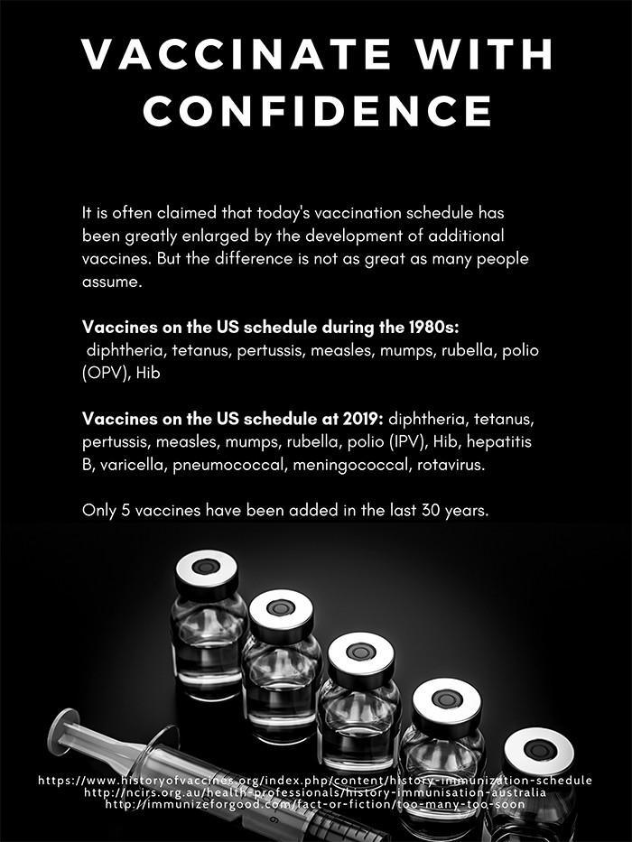 8. Vaccine Schedules